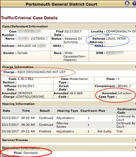 Convictions Avoided for: Eluding the Police (Felony), Hit